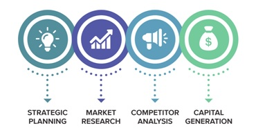 seo-for-startups-seoindia